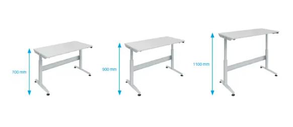 Modulog 4.0 ergonomie
